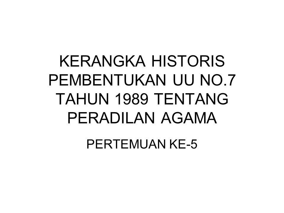 KERANGKA HISTORIS PEMBENTUKAN UU NO