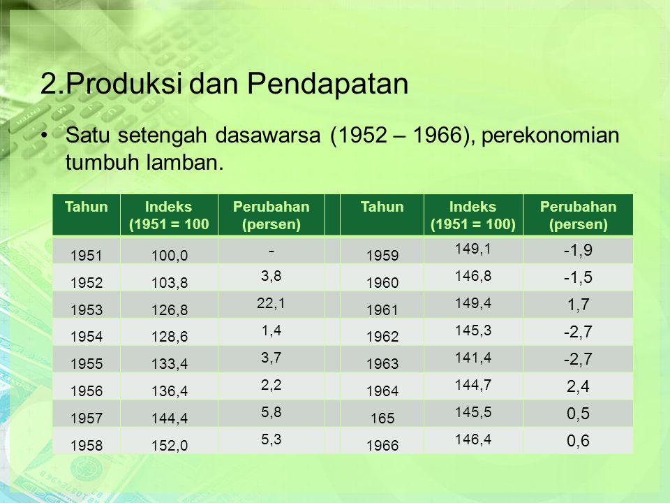 2.Produksi dan Pendapatan
