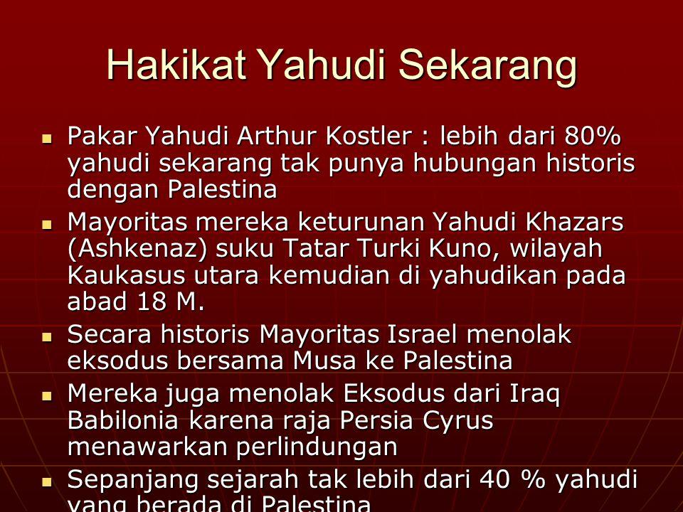 Hakikat Yahudi Sekarang