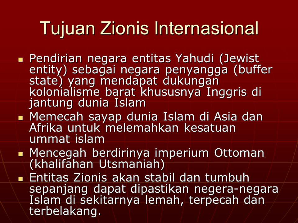Tujuan Zionis Internasional