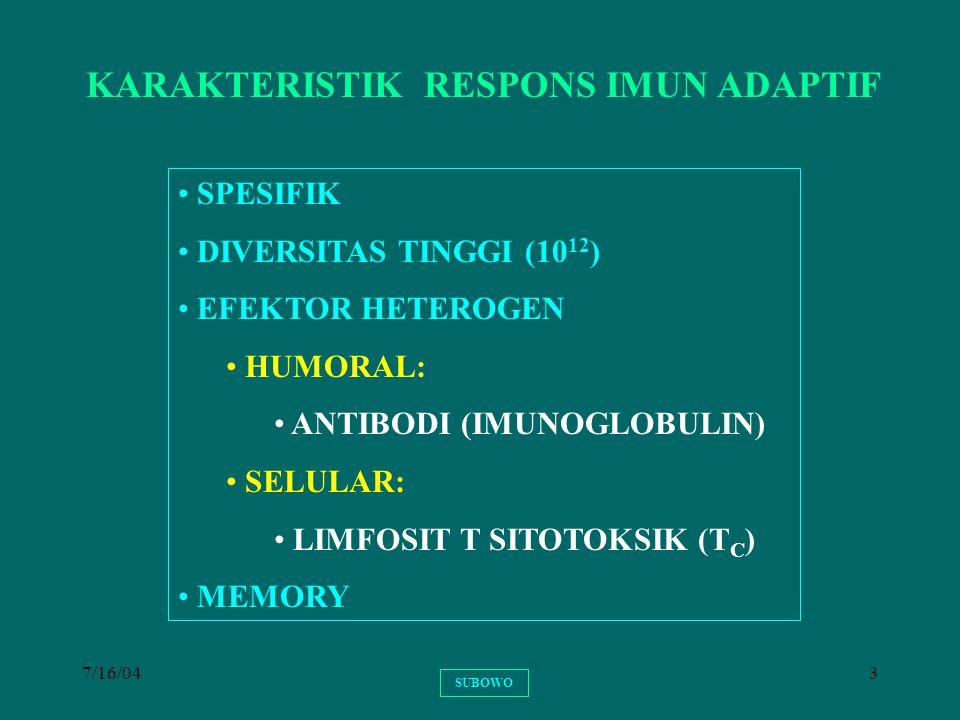 KARAKTERISTIK RESPONS IMUN ADAPTIF