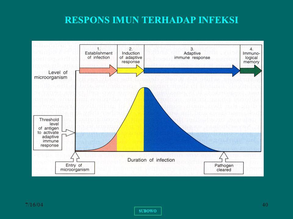 RESPONS IMUN TERHADAP INFEKSI