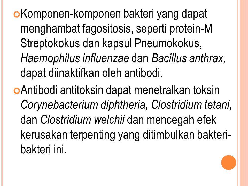 Komponen-komponen bakteri yang dapat menghambat fagositosis, seperti protein-M Streptokokus dan kapsul Pneumokokus, Haemophilus influenzae dan Bacillus anthrax, dapat diinaktifkan oleh antibodi.