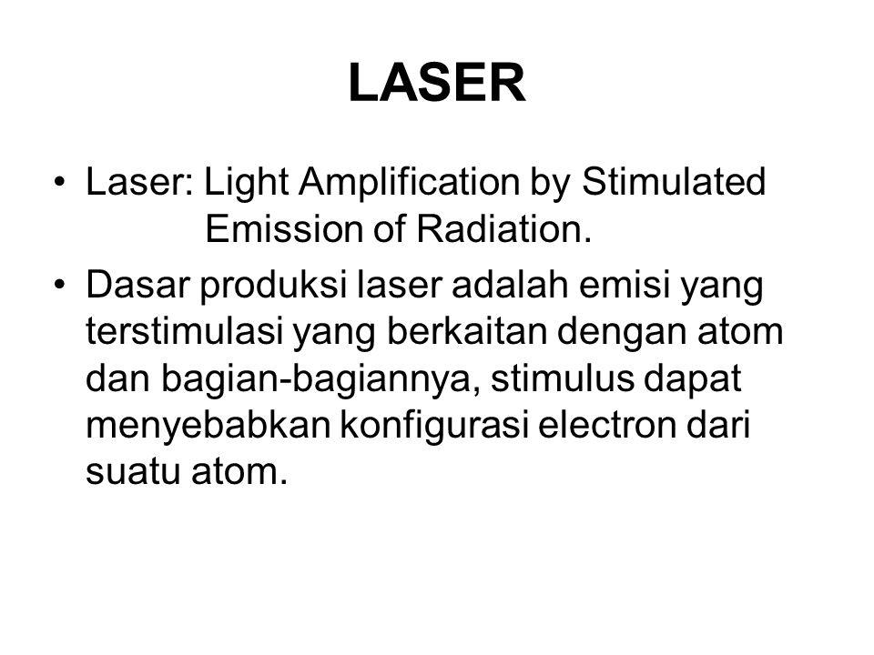 LASER Laser: Light Amplification by Stimulated Emission of Radiation.