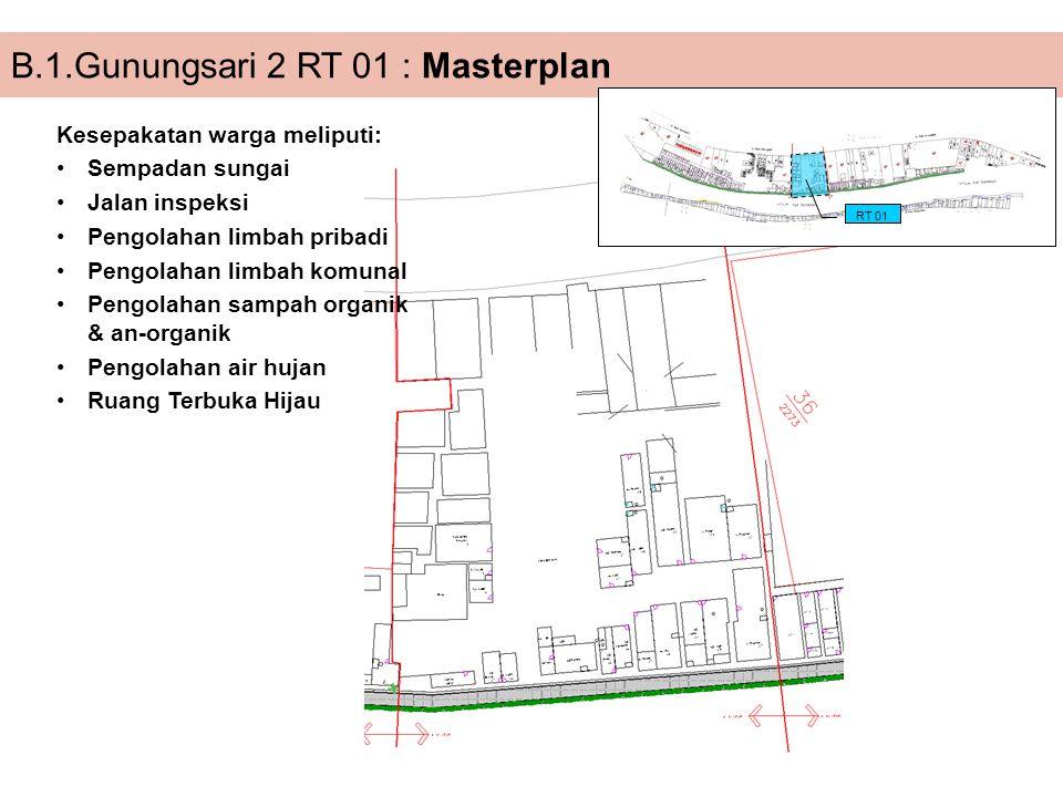 B.1.Gunungsari 2 RT 01 : Masterplan