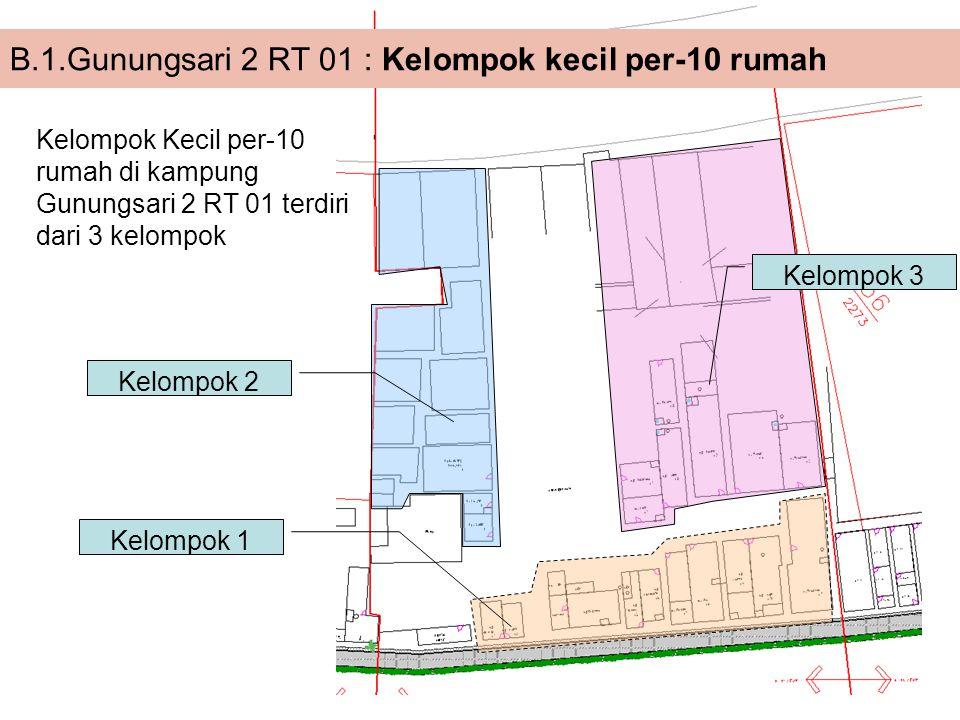 B.1.Gunungsari 2 RT 01 : Kelompok kecil per-10 rumah