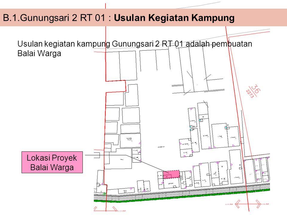 B.1.Gunungsari 2 RT 01 : Usulan Kegiatan Kampung