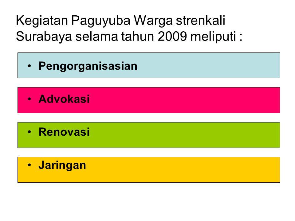 Kegiatan Paguyuba Warga strenkali Surabaya selama tahun 2009 meliputi :