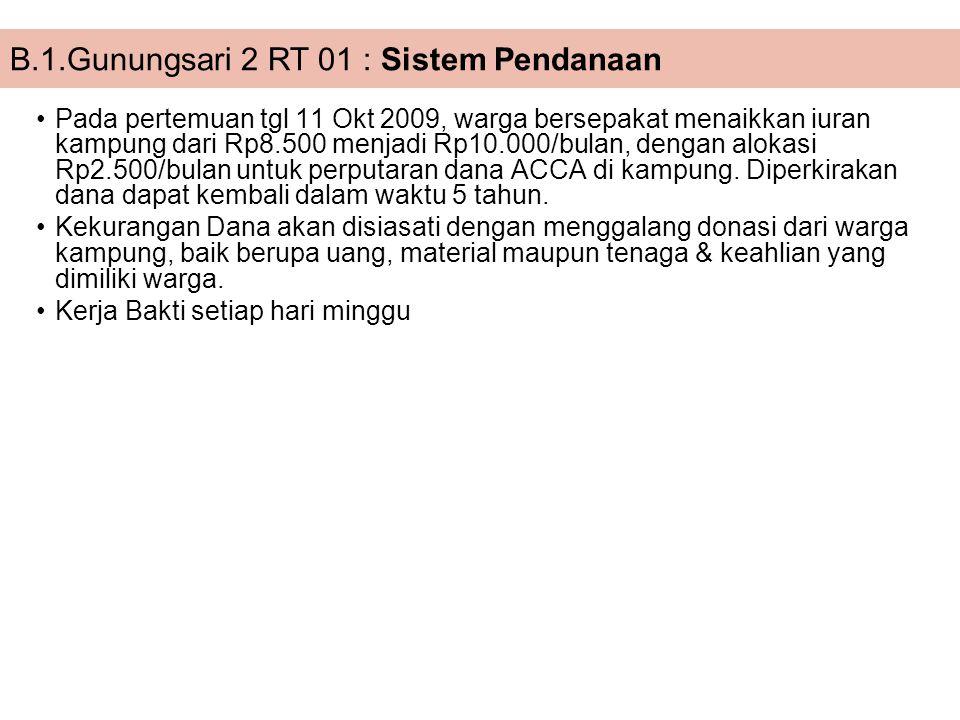 B.1.Gunungsari 2 RT 01 : Sistem Pendanaan