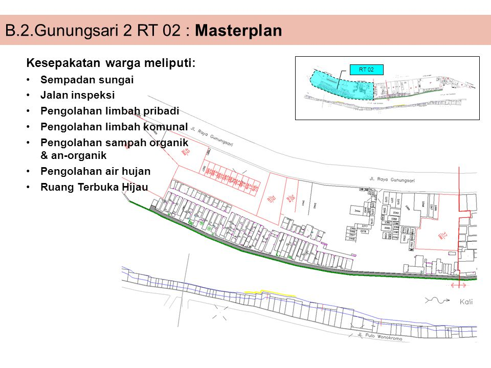 B.2.Gunungsari 2 RT 02 : Masterplan