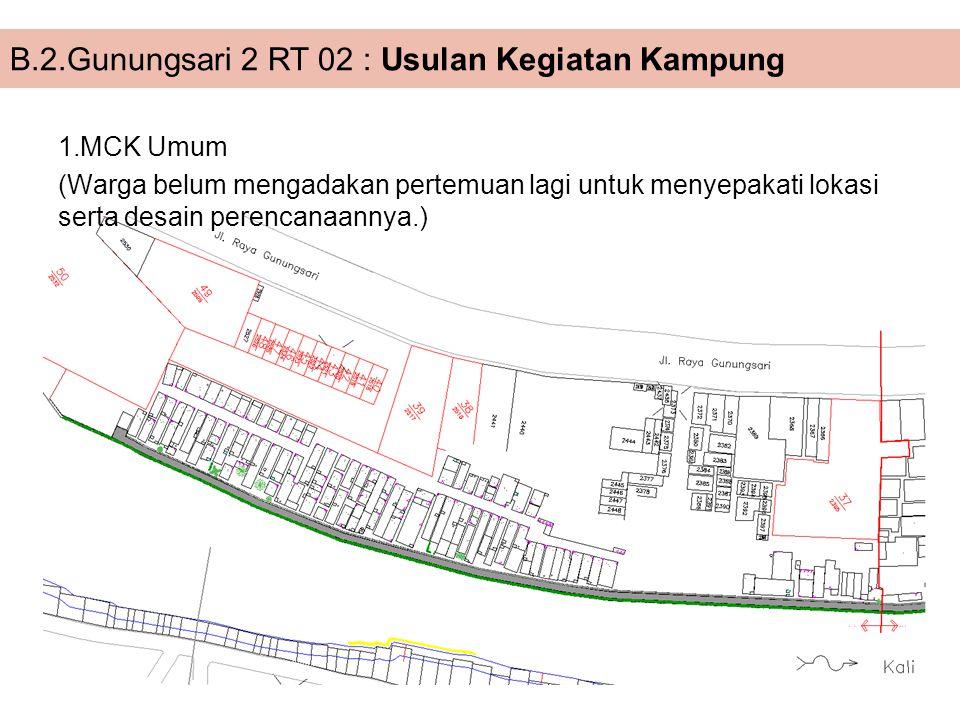 B.2.Gunungsari 2 RT 02 : Usulan Kegiatan Kampung