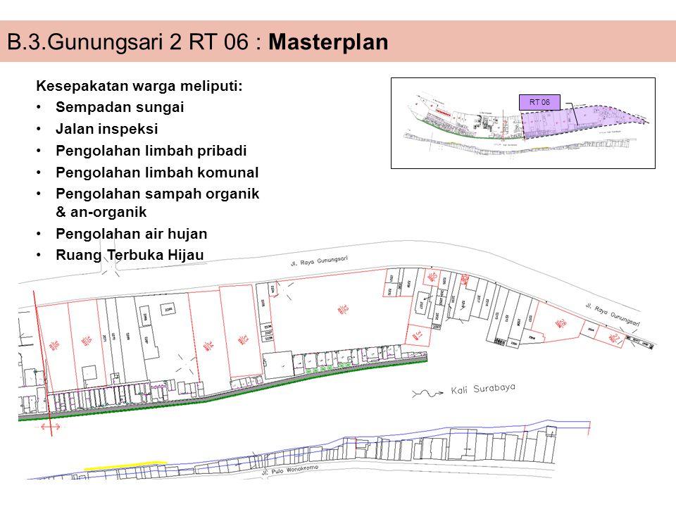 B.3.Gunungsari 2 RT 06 : Masterplan