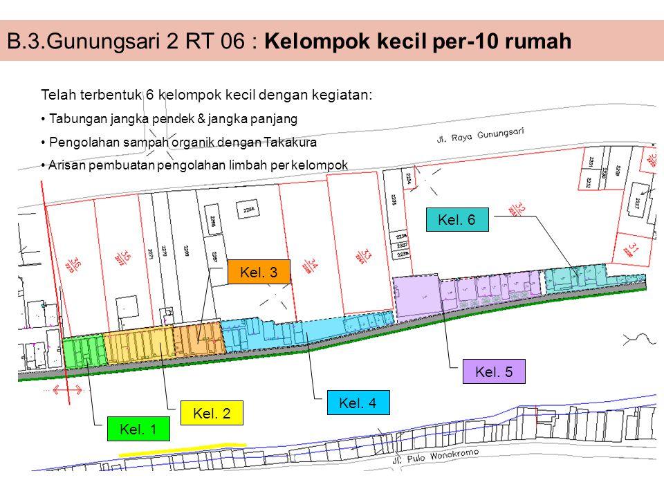 B.3.Gunungsari 2 RT 06 : Kelompok kecil per-10 rumah