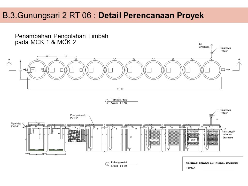 B.3.Gunungsari 2 RT 06 : Detail Perencanaan Proyek