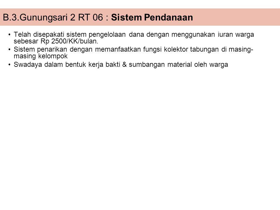 B.3.Gunungsari 2 RT 06 : Sistem Pendanaan