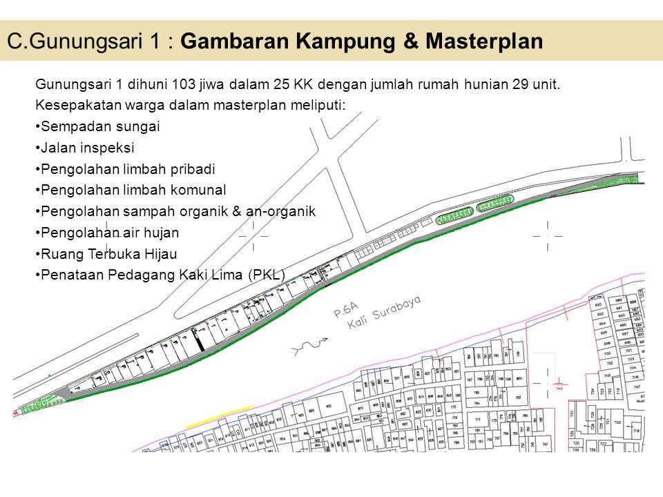 C.Gunungsari 1 : Gambaran Kampung & Masterplan