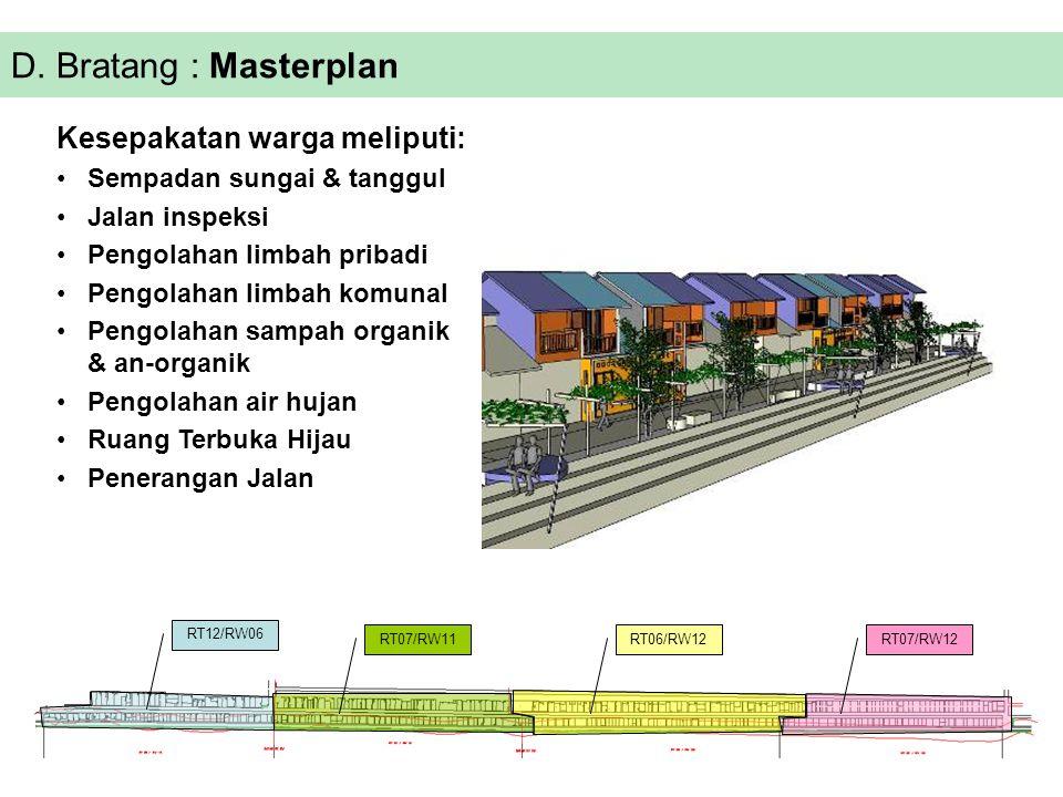 D. Bratang : Masterplan Kesepakatan warga meliputi: