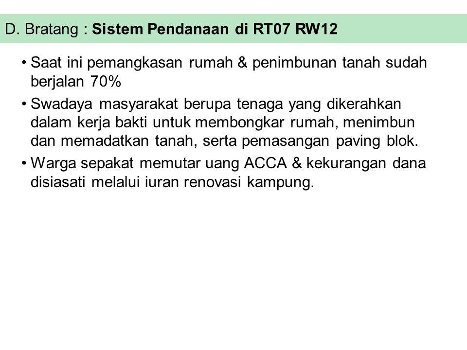 D. Bratang : Sistem Pendanaan di RT07 RW12