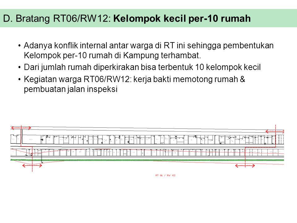 D. Bratang RT06/RW12: Kelompok kecil per-10 rumah