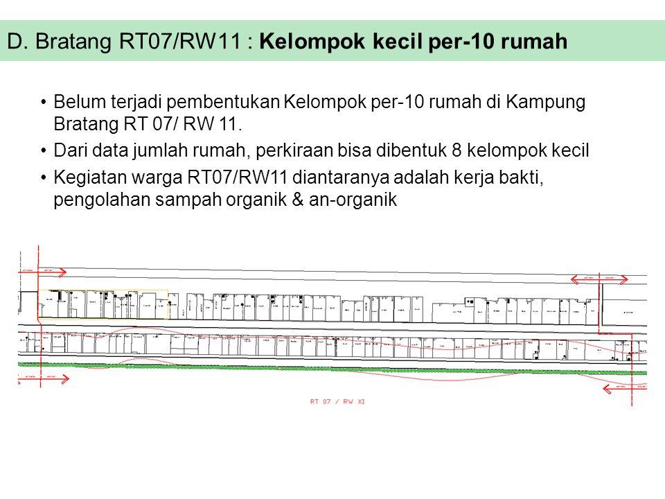 D. Bratang RT07/RW11 : Kelompok kecil per-10 rumah