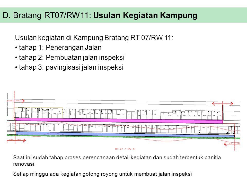 D. Bratang RT07/RW11: Usulan Kegiatan Kampung