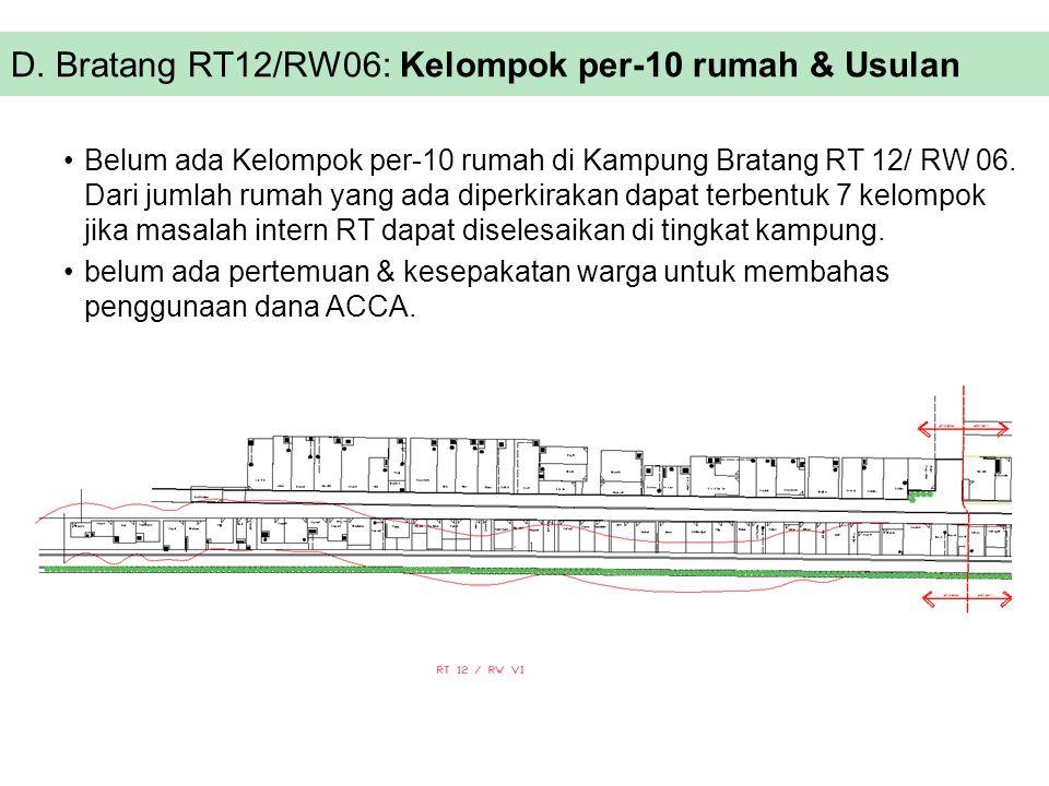 D. Bratang RT12/RW06: Kelompok per-10 rumah & Usulan