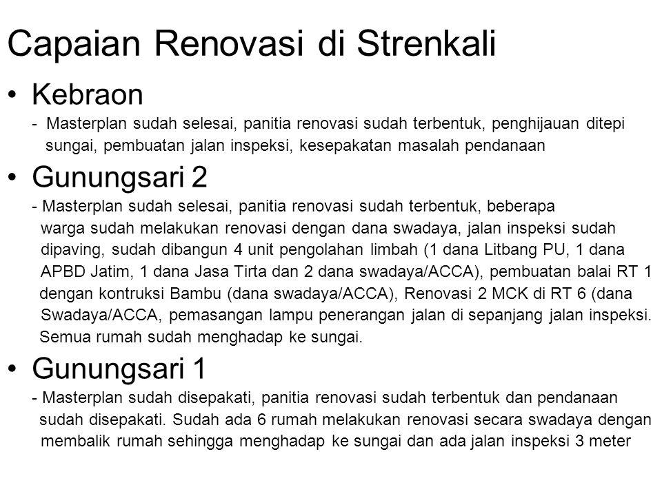 Capaian Renovasi di Strenkali