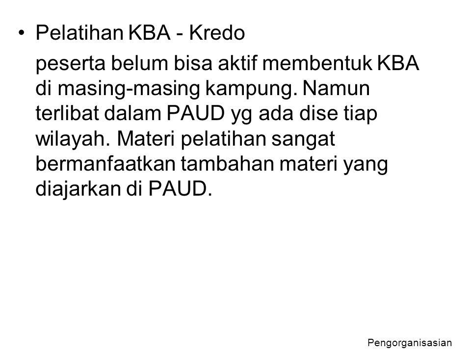 Pelatihan KBA - Kredo