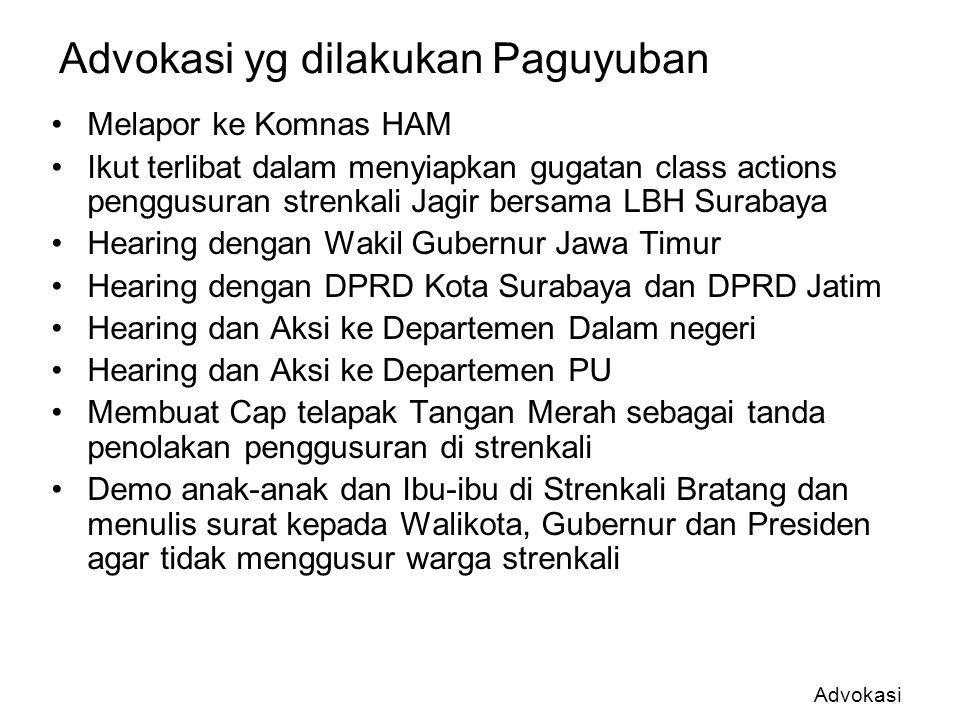 Advokasi yg dilakukan Paguyuban