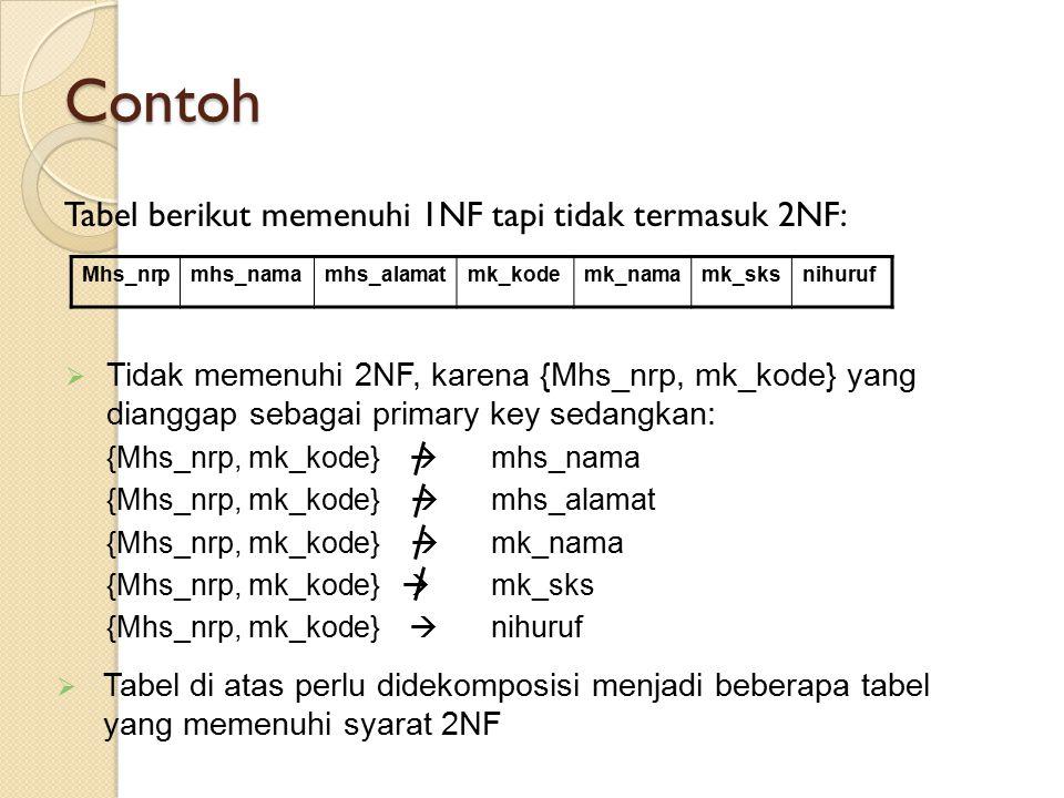 Contoh Tabel berikut memenuhi 1NF tapi tidak termasuk 2NF: