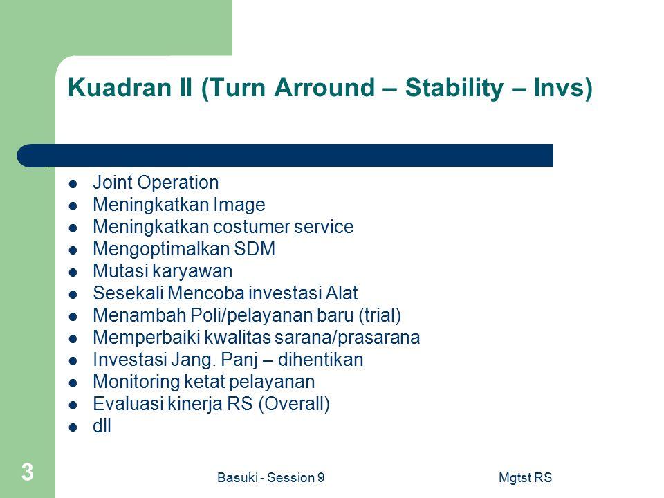 Kuadran II (Turn Arround – Stability – Invs)
