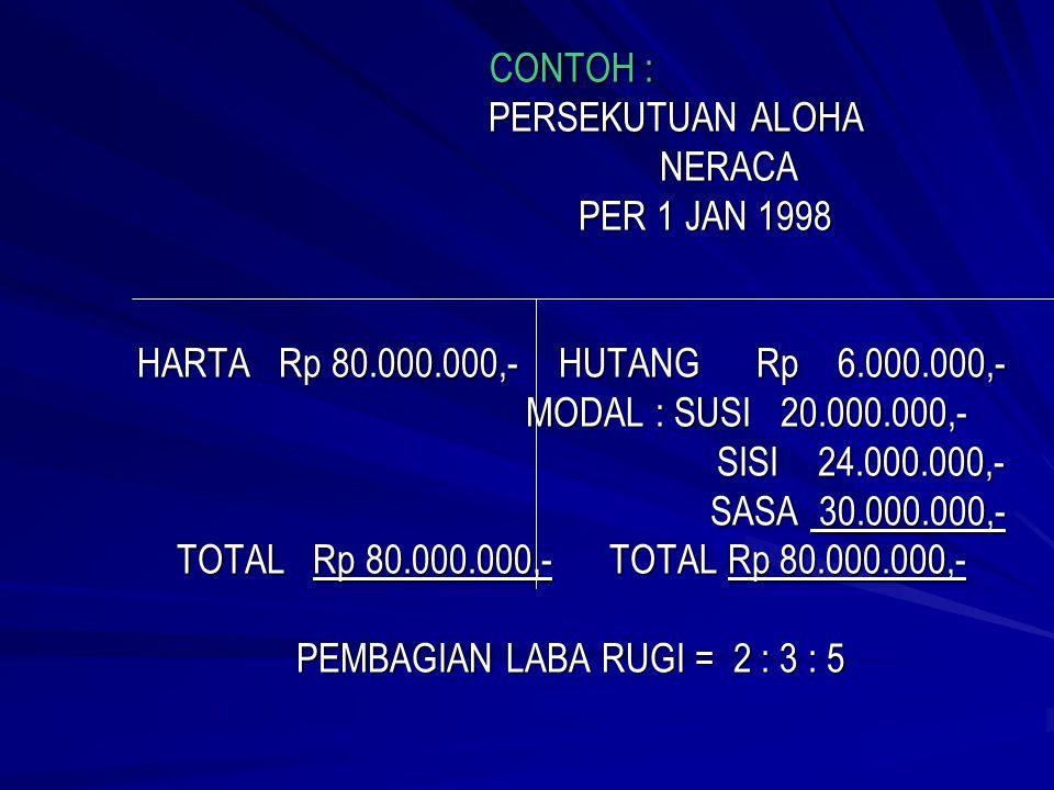 CONTOH :. PERSEKUTUAN ALOHA. NERACA. PER 1 JAN 1998 HARTA Rp 80. 000