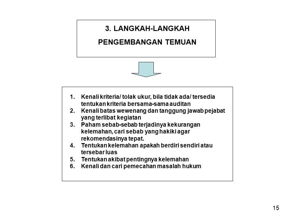 3. LANGKAH-LANGKAH PENGEMBANGAN TEMUAN