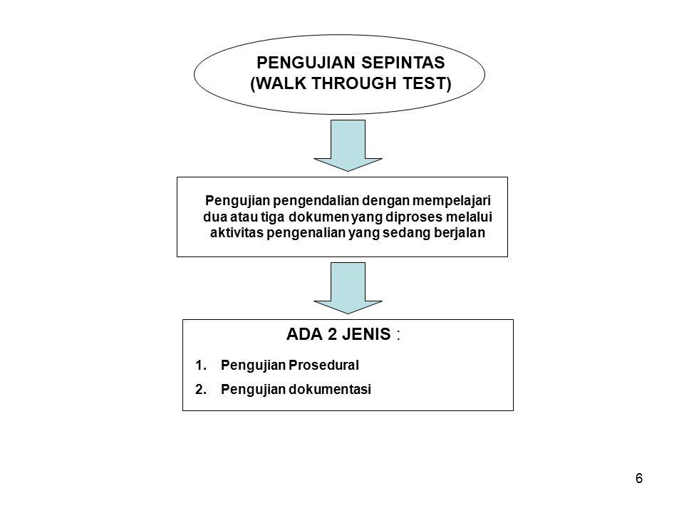 PENGUJIAN SEPINTAS (WALK THROUGH TEST)