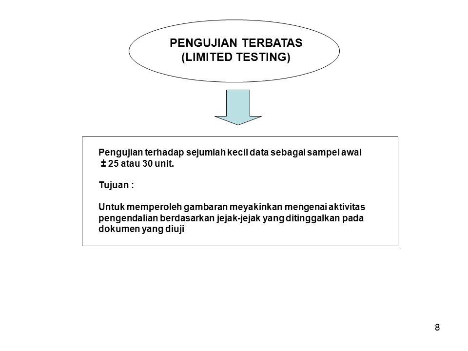 PENGUJIAN TERBATAS (LIMITED TESTING)