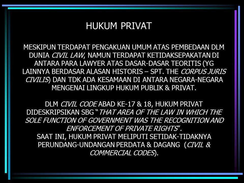 HUKUM PRIVAT