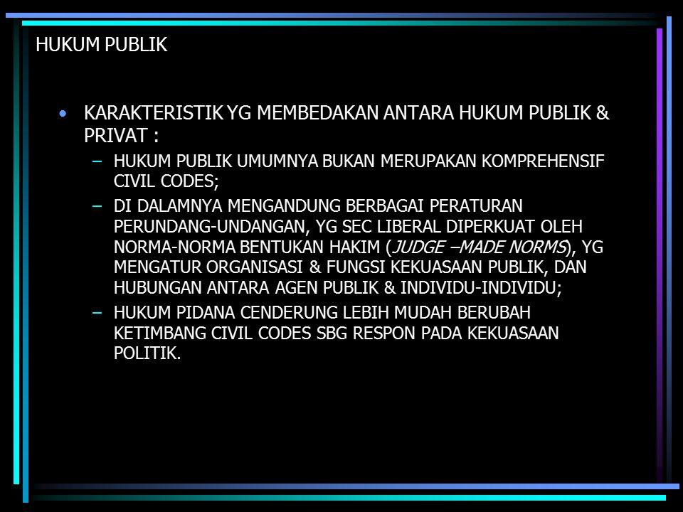 KARAKTERISTIK YG MEMBEDAKAN ANTARA HUKUM PUBLIK & PRIVAT :