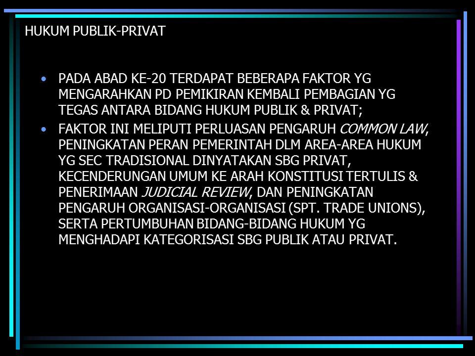 HUKUM PUBLIK-PRIVAT