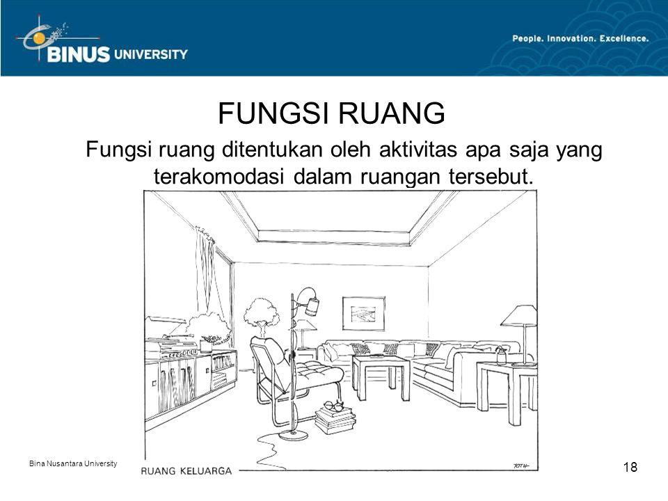 FUNGSI RUANG Fungsi ruang ditentukan oleh aktivitas apa saja yang terakomodasi dalam ruangan tersebut.