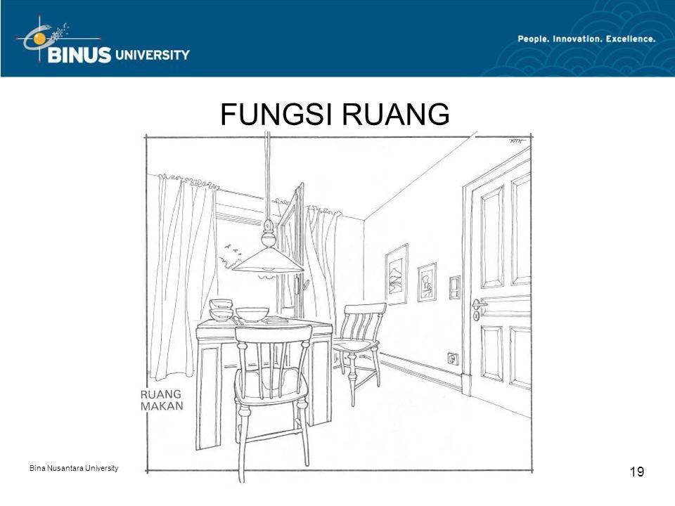 FUNGSI RUANG Bina Nusantara University