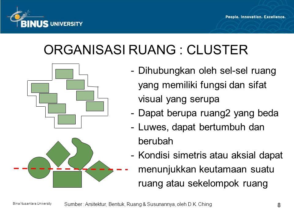 ORGANISASI RUANG : CLUSTER