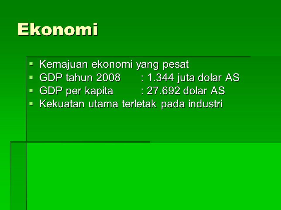 Ekonomi Kemajuan ekonomi yang pesat