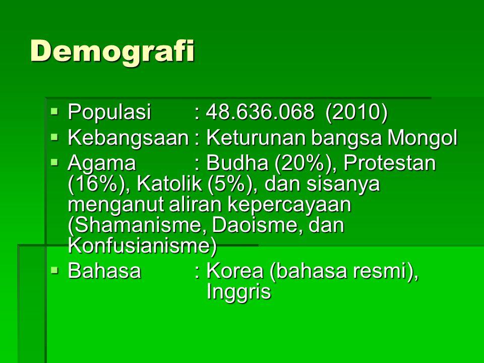 Demografi Populasi : 48.636.068 (2010)