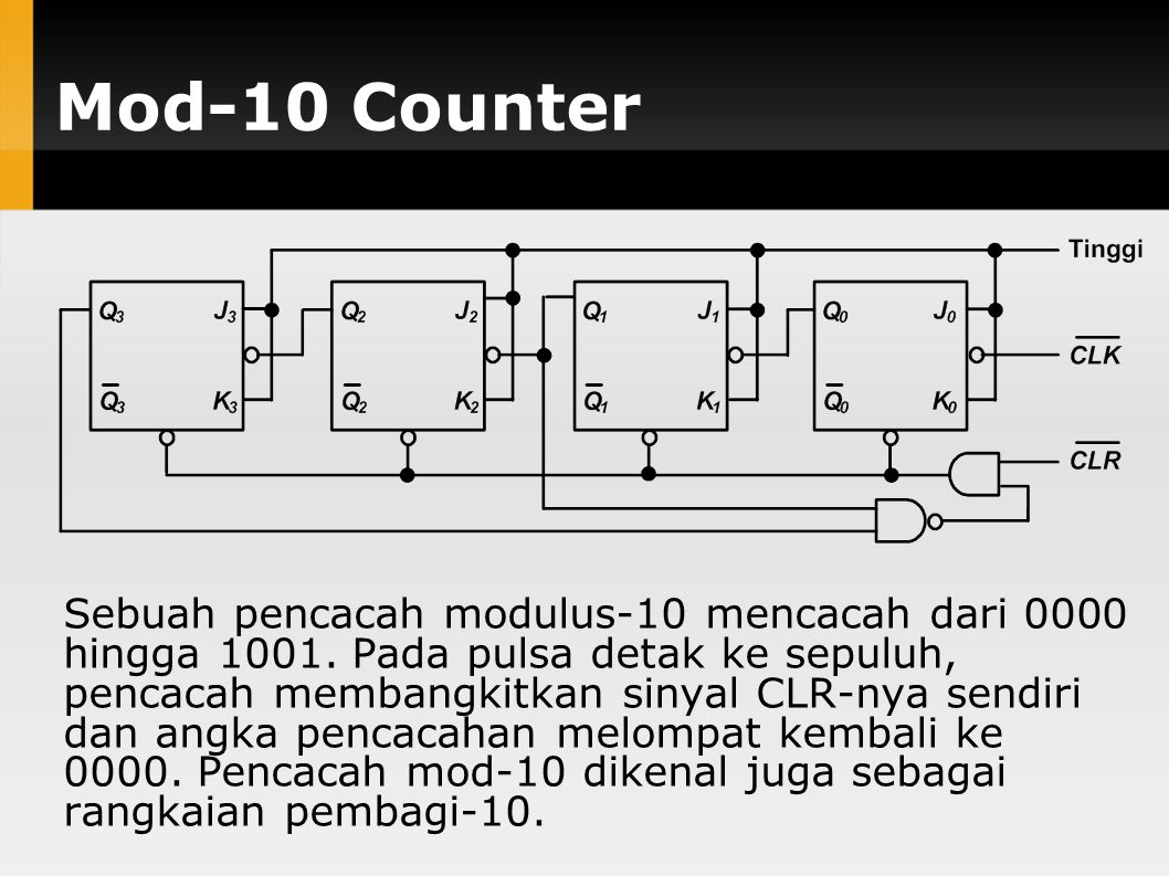 Mod-10 Counter
