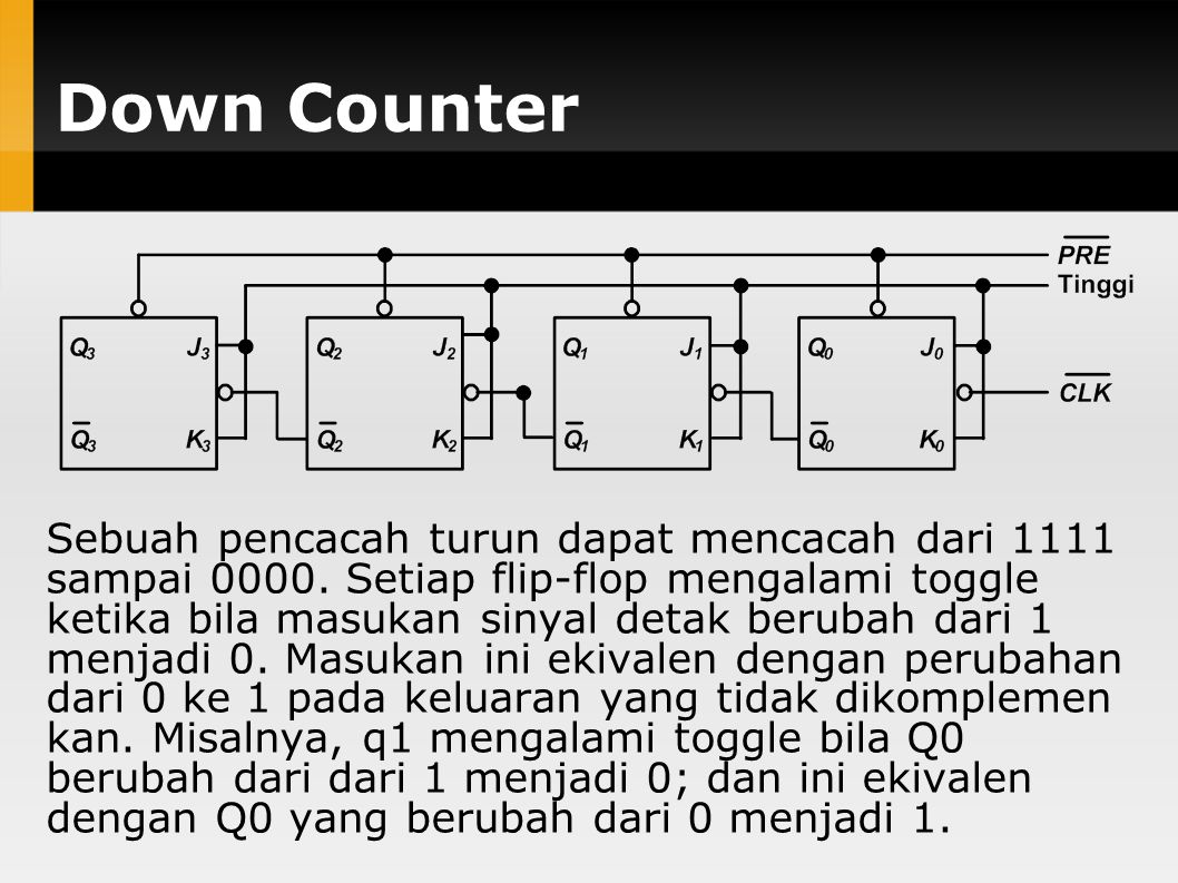 Down Counter