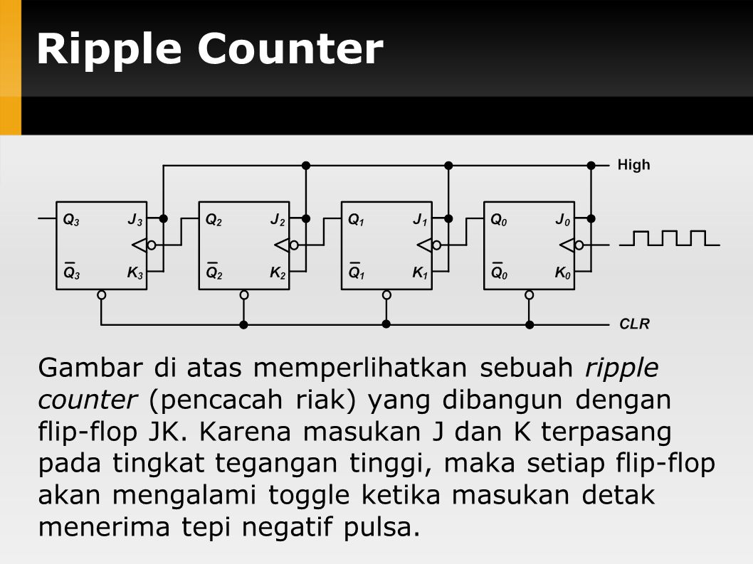 Ripple Counter