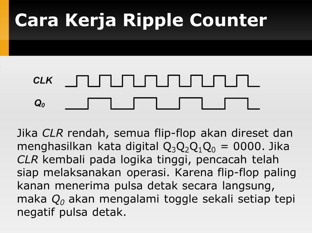 Cara Kerja Ripple Counter