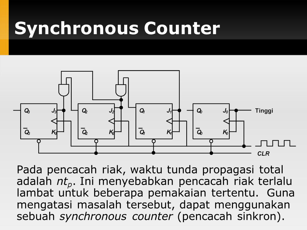 Synchronous Counter