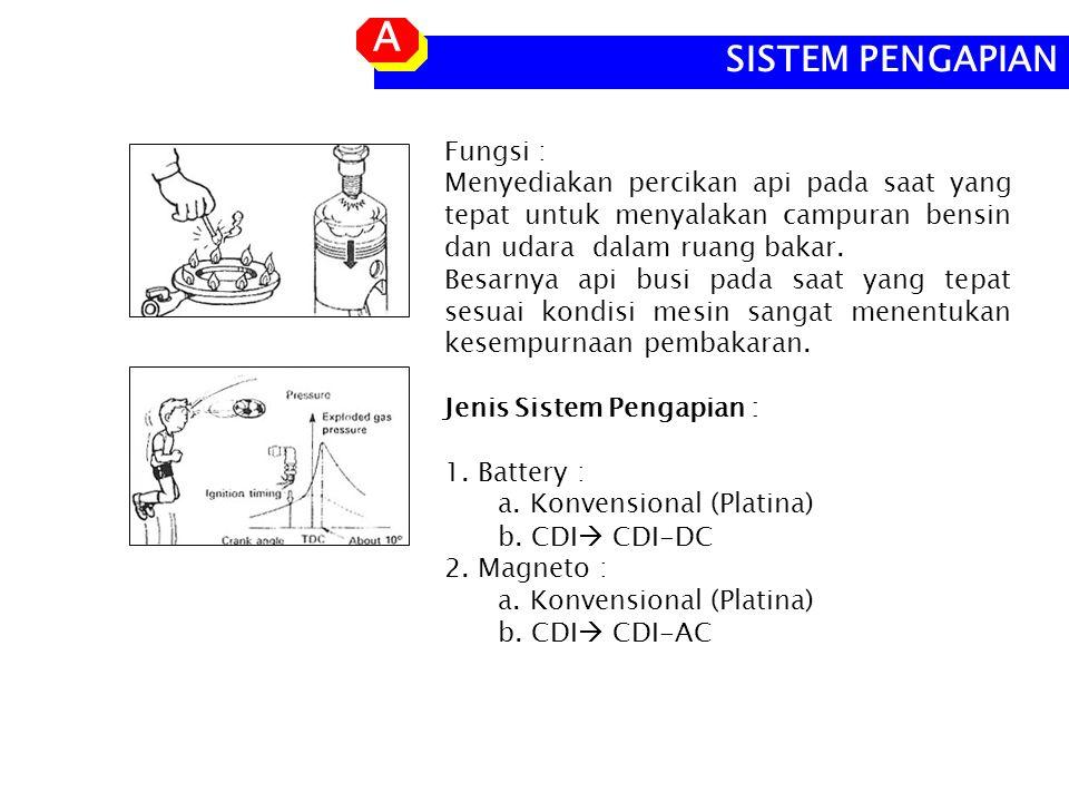 A SISTEM PENGAPIAN Fungsi :