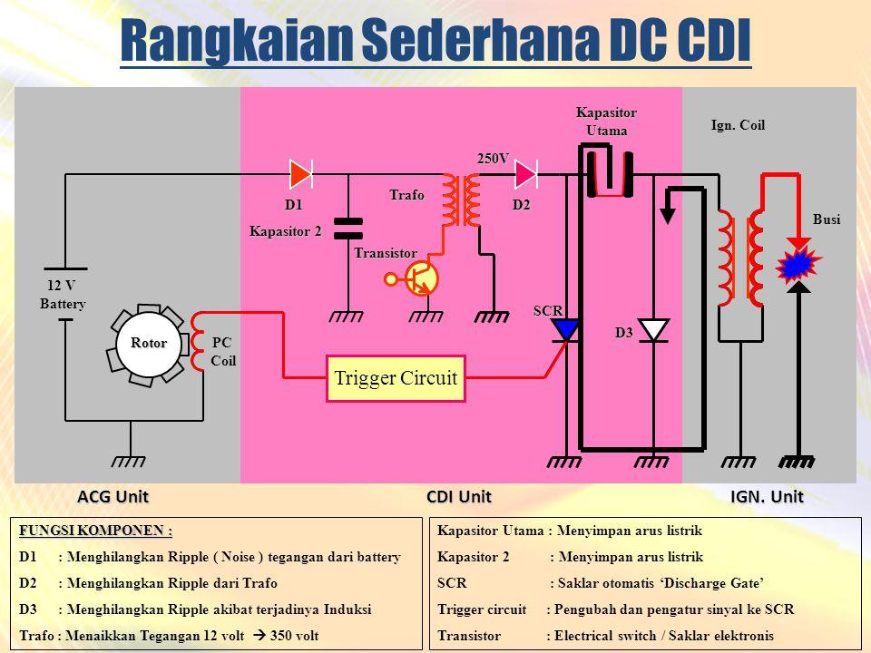 Rangkaian Sederhana DC CDI